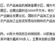 第20届中国农产品加工业投资贸易洽谈会圆满落幕