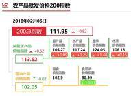 """2月6日""""农产品批发价格200指数"""""""